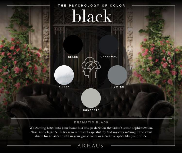 Color Psychology: Black