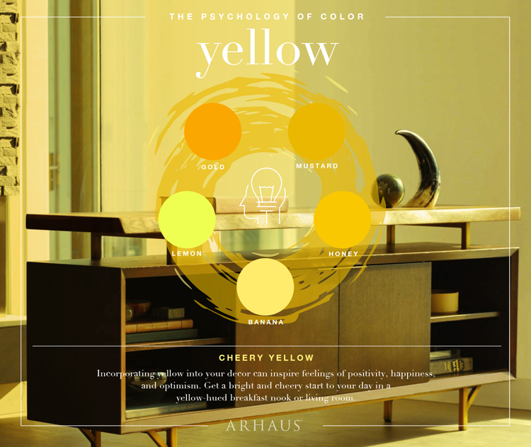Color Psychology: Yellow